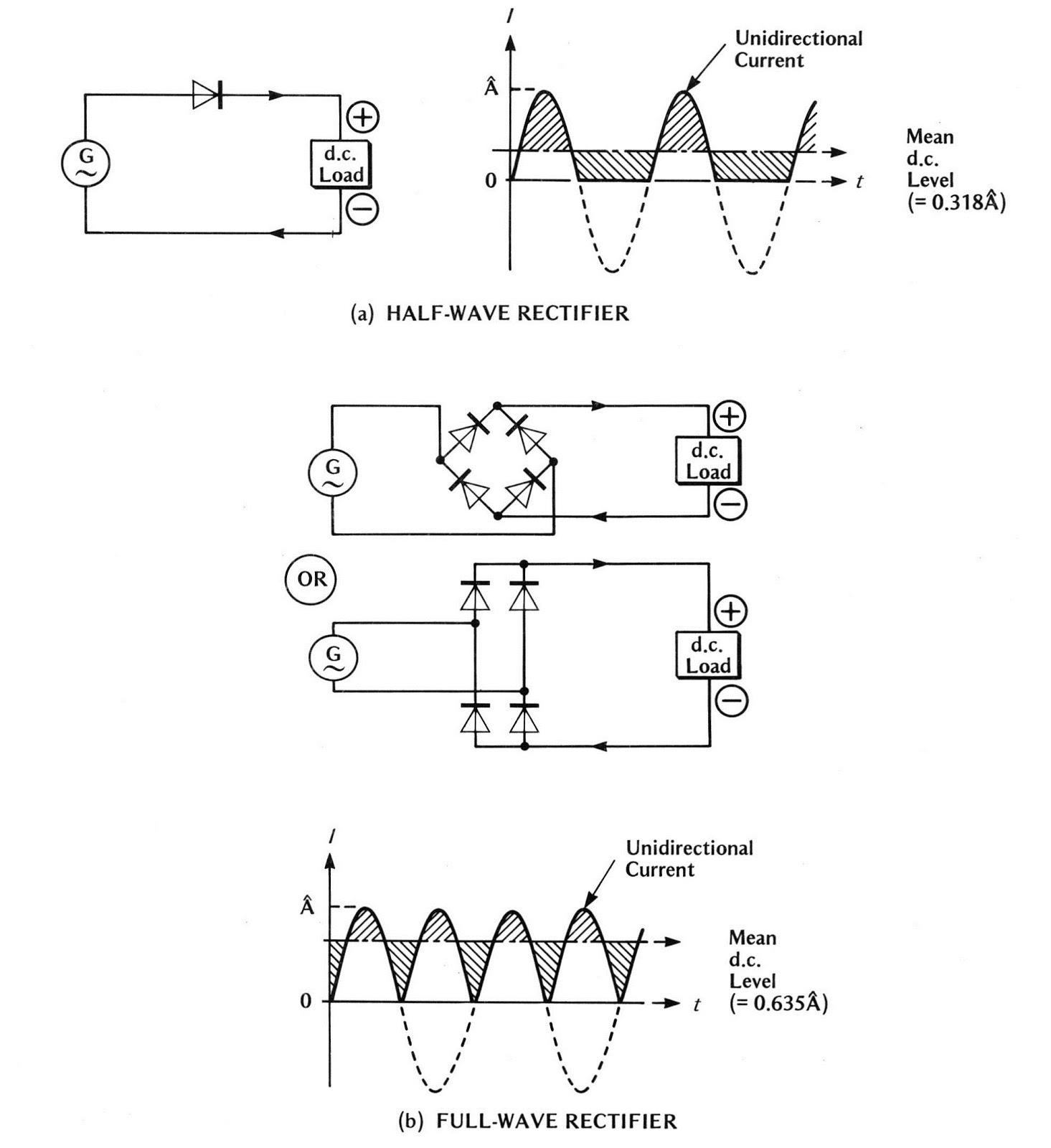 full wave bridge rectifier wiring diagram grundfos condensate pump engineering photos videos and articels search