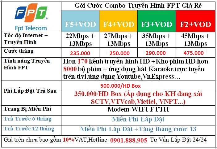 bang gia cuoc internet fpt noi thanh