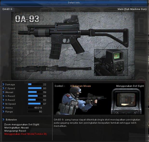 OA 93 Point Blank