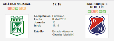 Atlético Nacional vs Medellin en VIVO
