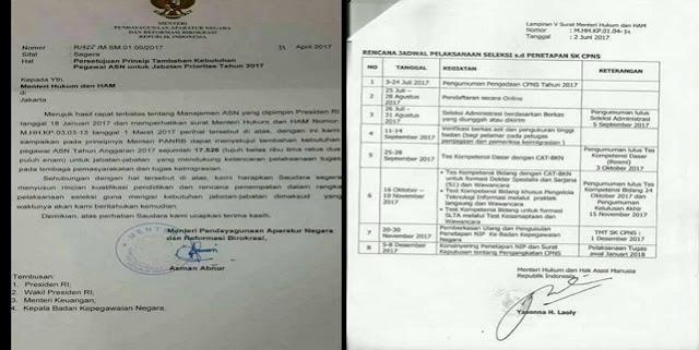Pendaftaran CPNS Akan Segera Dibuka 25 Juli-28 Agustus 2017. Daftar....
