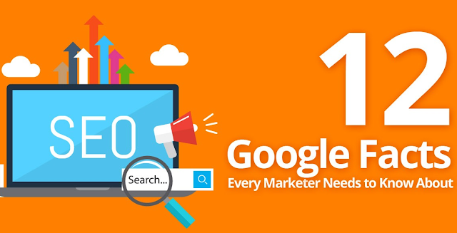 Google Facts - Every Marketer Should Know About [Infographic]
