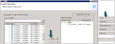 SAP HANA Data Replication Overview