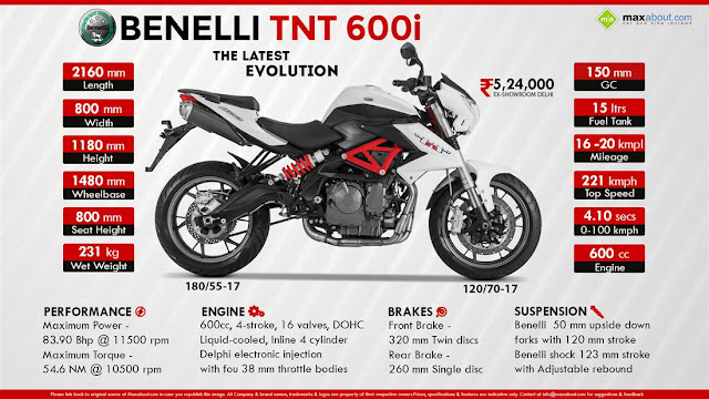 DSK Benelli TNT600i