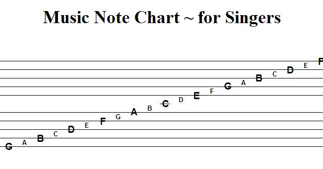 Guitar guitar chords qing tian : qing tian guitar chords Tags : qing tian guitar chords smooth jazz ...
