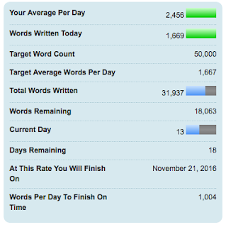 #NaNoWriMo2016: Week 2