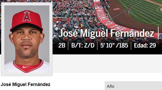 Fernández sigue demostrando su habilidad para discriminar envíos aunque, tal vez, los Angelinos esperaban alguna producción de poder más allá de sus cuatro dobles y sus ocho hits en 26 turnos al bate.