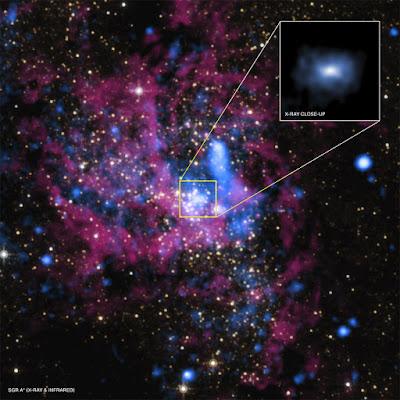 buraco negro central da Via Láctea
