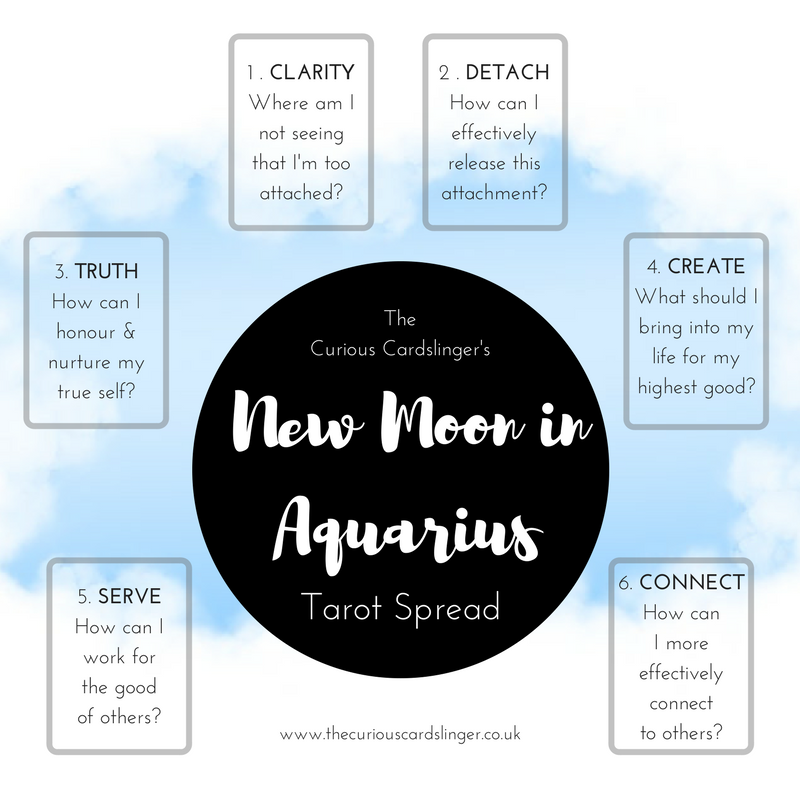 New Moon in Aquarius Tarot Spread | The Curious Cardslinger