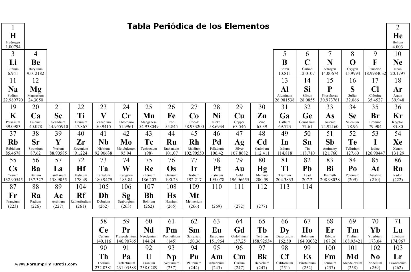 Segundo Ano De Secundaria Matematicas Y Fisica Tabla Periodica