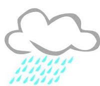 Soal Tematik Kelas 3 SD Tema 5 Subtema 1 Keadaan Cuaca dan Kunci Jawaban