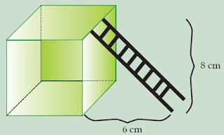 Pembahasan Lengkap Untuk Triple Phytagoras