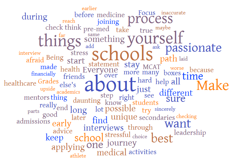 UVA Pre-Health Advising Blog | UVA Career Center