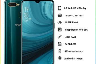 Spesifikasi Dan Harga Hp Oppo A7 Lengkap