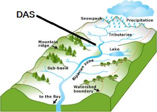 perubahan aliran sungai