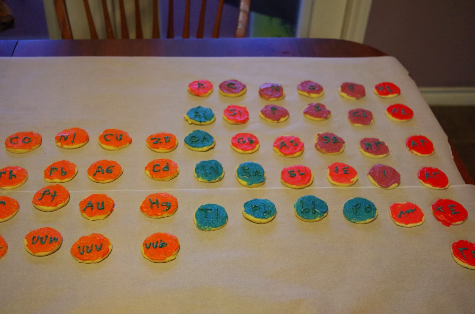 Blessed Homeschooler Sugar Cookie Periodic Table Project