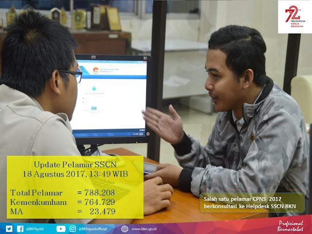 Update Pelamar SSCN per 18-8-2017 pukul 13.49 WIB.