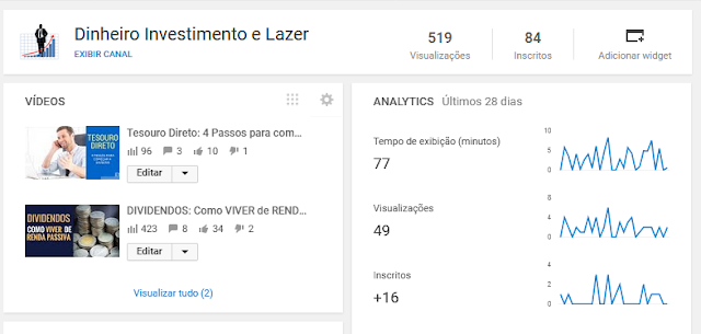 Youtube . Seguidores e curtidas