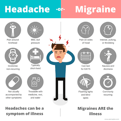 Migraine Meaning in Hindi