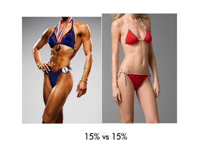 The life female percent body fat something