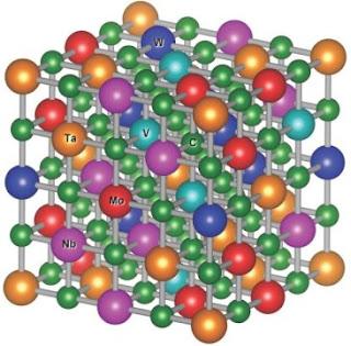 Karbida - karbon dengan 5 kombinasi element berbeda (MoNbTaVWC5)