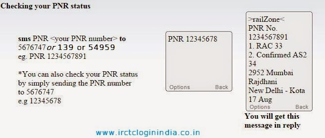 check railway pnr status by sms