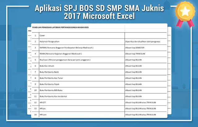 Aplikasi SPJ BOS SD SMP SMA Juknis 2017 Microsoft Excel