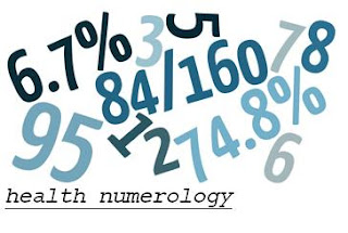 Health and numerology