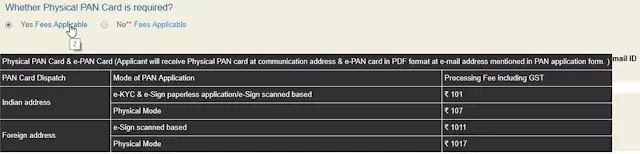 Only soft copy of pan card