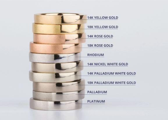 Silver in the future: $130 per ounce?