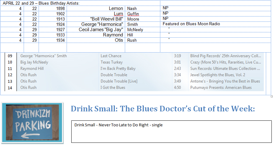 Blues Birthdays April 22 and 29, 2014 and Drink Small cut of the week.