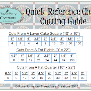 photo about Printable Quilt Size Chart titled Free of charge Printable- Quilt Measurements - Threadbare Creations