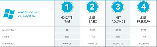 ASP.NET Hosting,Smarter ASP.NET