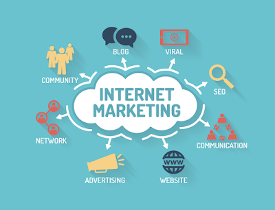 How To Obtain Skills For Internet Marketing