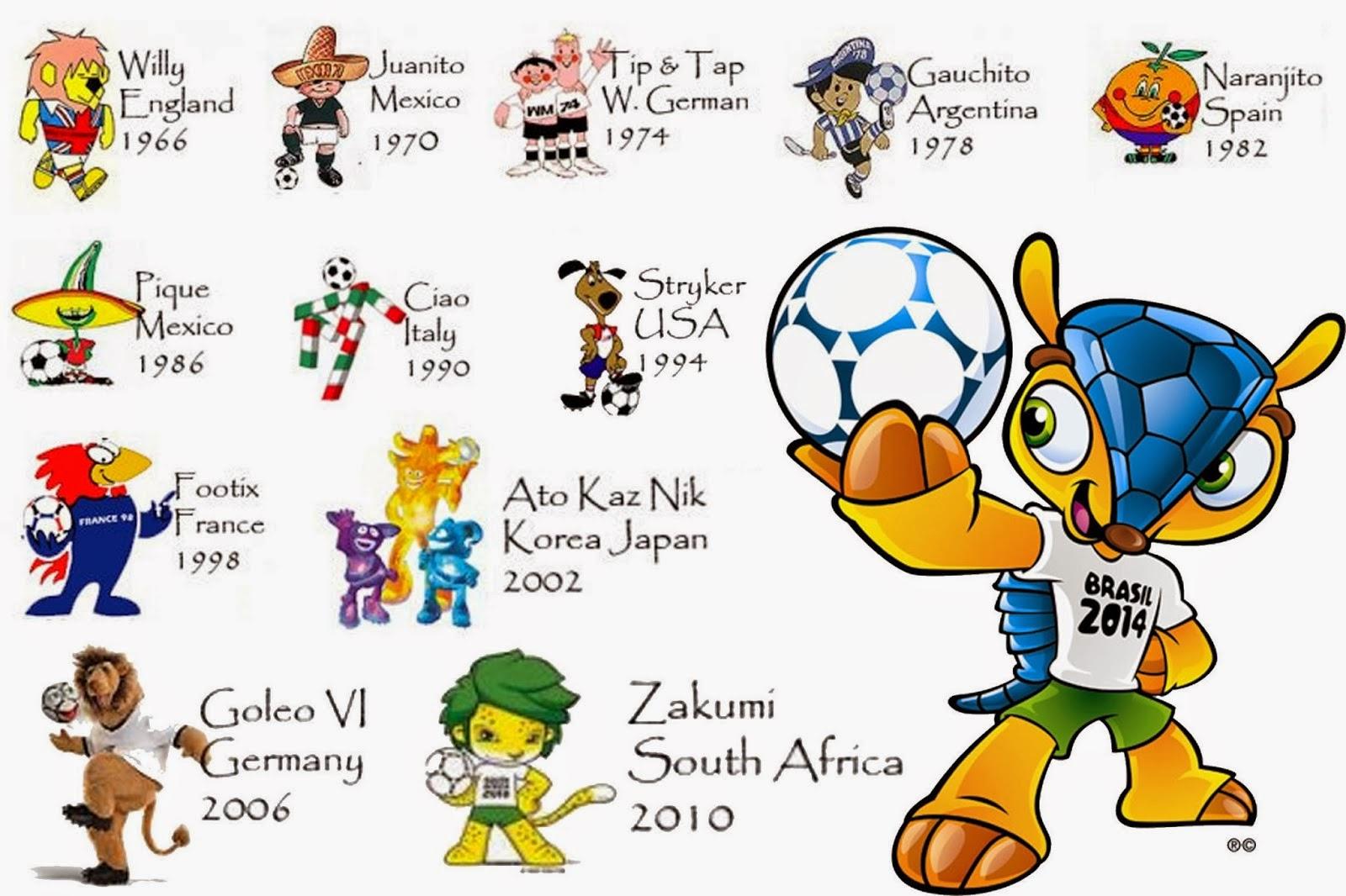 Foto Bola Piala Dunia Dari Masa Ke Masa