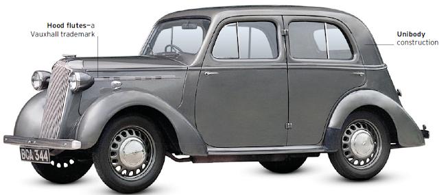 classic-car, Vauxhall-H-type-Ten-Four, classic cars