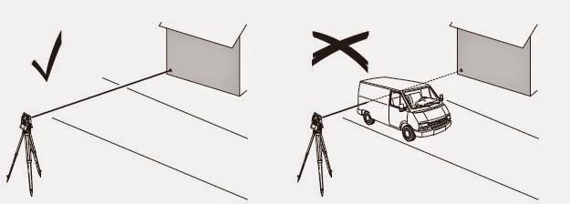 Mengaktifkan Fitur Laser Guide dan Reflector-less EDM di