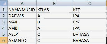 fungsi rumus IF di ms excel