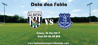 Data dan Fakta Fantasy Premier League West Bromwich Albion vs Everton Fantasi Manager Indonesia