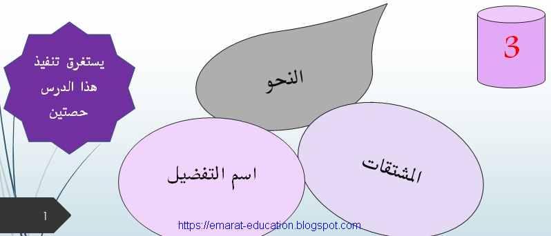 حل درس اسم التفضيل مادة اللغة العربية للصف الحادى عشر الفصل الاول 2020-2019 - مناهج الامارات