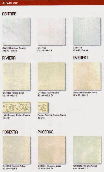 Model Dan Harga Keramik Roman