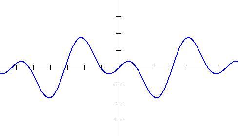 Engineer's Knowledge   Analog Signal