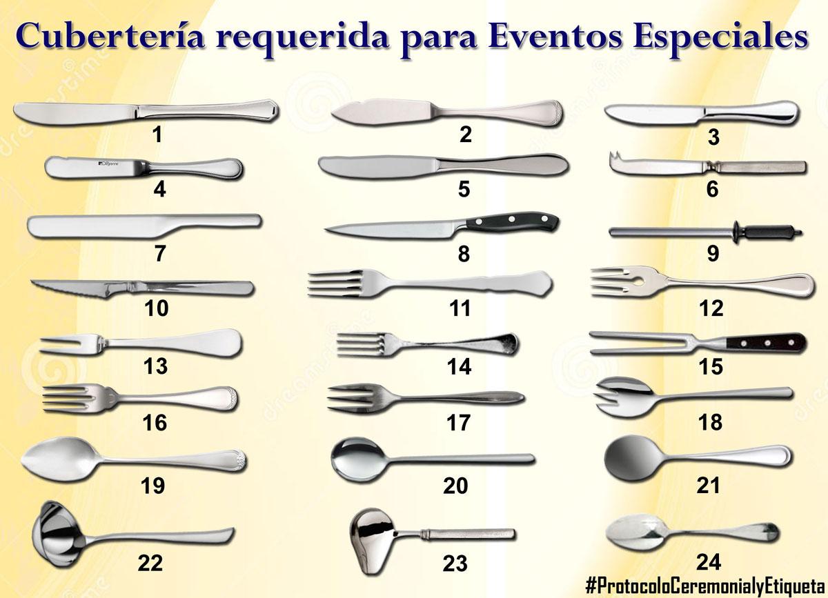 Protocolo ceremonial y etiqueta tip 39 s protocolares for Cuchara para consome