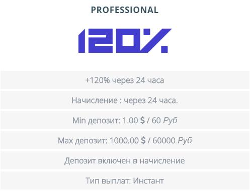 nvotrade.net отзывы