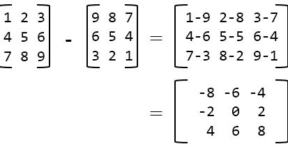 C program to subtract two matrices