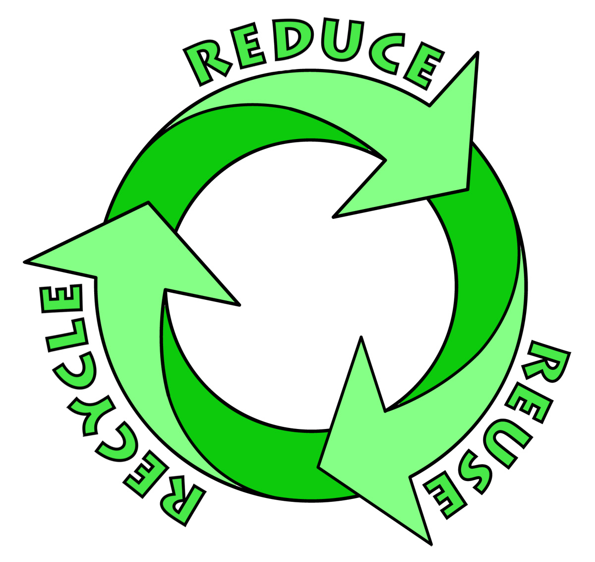barkingside reduce reuse recycle but how  reduce reuse recycle but how