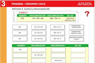 http://capitaneducacion.blogspot.com.es/2017/09/3-primaria-mates-el-valor-de-las-cifras_22.html