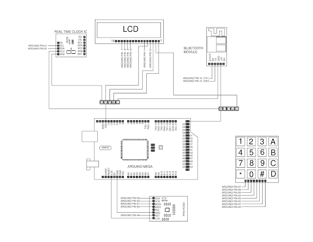 projek elektronik arduino4u com  76  rfid attendance system