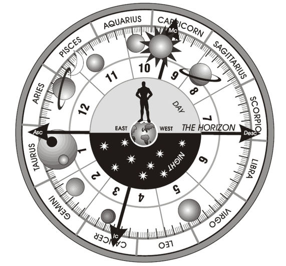 Астрология по открытии фирмы бизнес план за автосалон