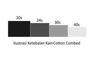 Ilustrasi Ketebalan Kain Cotton Combed